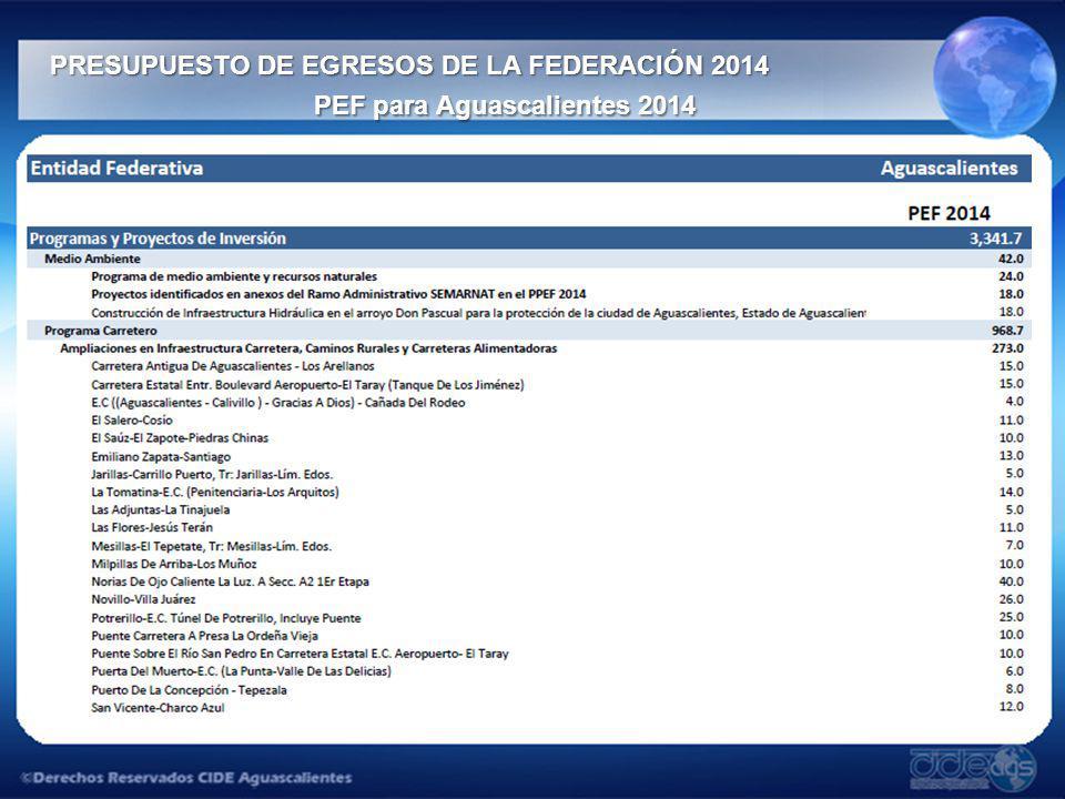 PRESUPUESTO DE EGRESOS DE LA FEDERACIÓN 2014 PRESUPUESTO DE EGRESOS DE LA FEDERACIÓN 2014