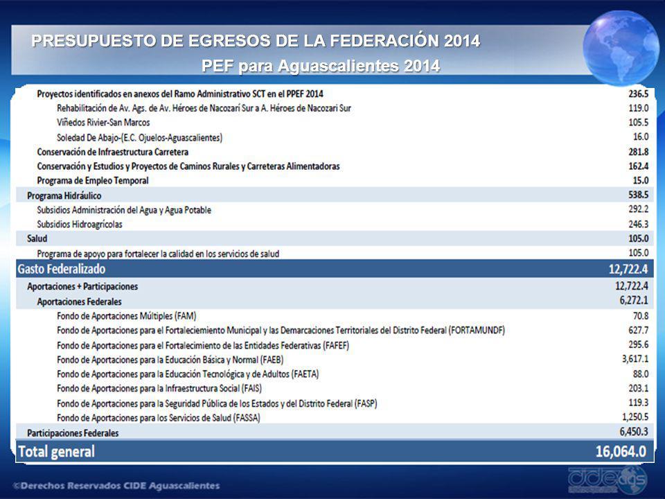 PEF para Aguascalientes 2014 PRESUPUESTO DE EGRESOS DE LA FEDERACIÓN 2014 PRESUPUESTO DE EGRESOS DE LA FEDERACIÓN 2014