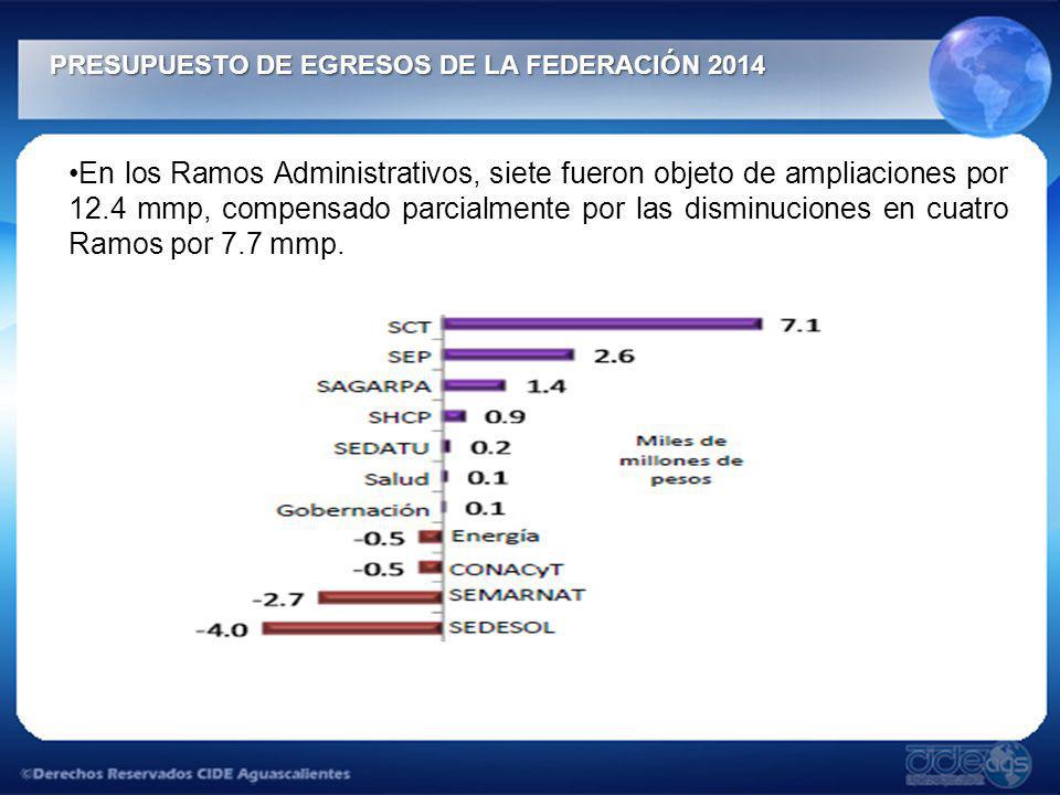 PRESUPUESTO DE EGRESOS DE LA FEDERACIÓN 2014 PRESUPUESTO DE EGRESOS DE LA FEDERACIÓN 2014 En los Ramos Administrativos, siete fueron objeto de ampliac