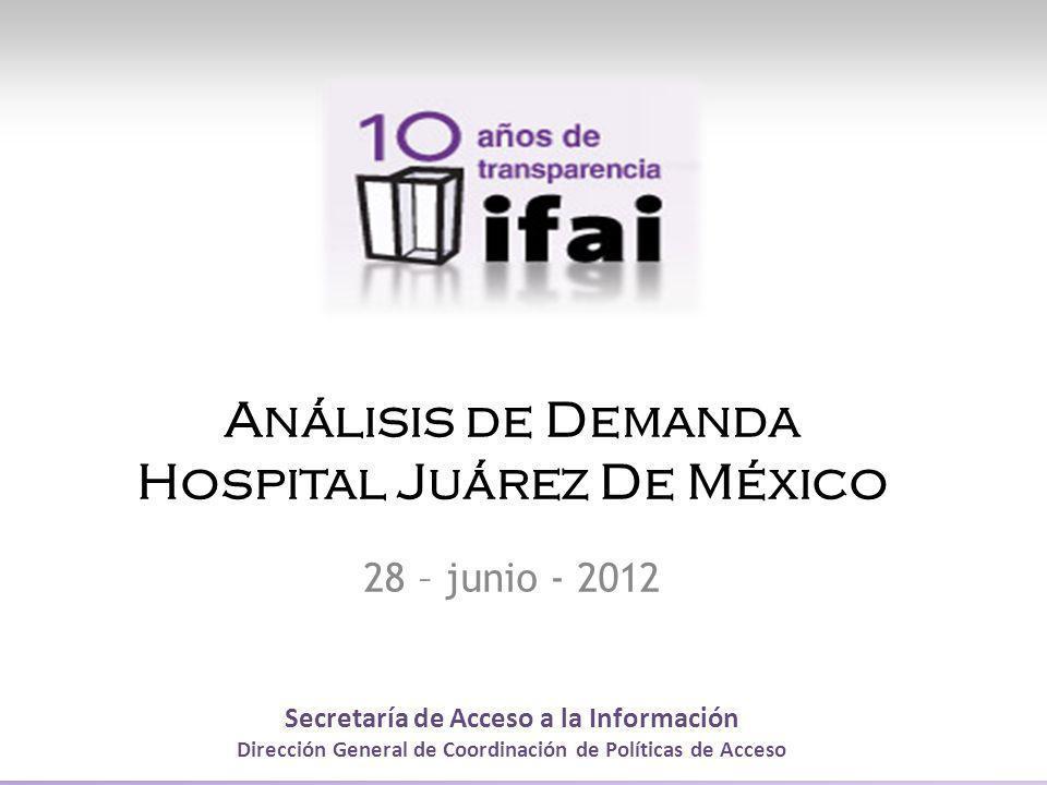 Secretaría de Acceso a la Información Dirección General de Coordinación de Políticas de Acceso Análisis de Demanda Hospital Juárez De México 28 – juni