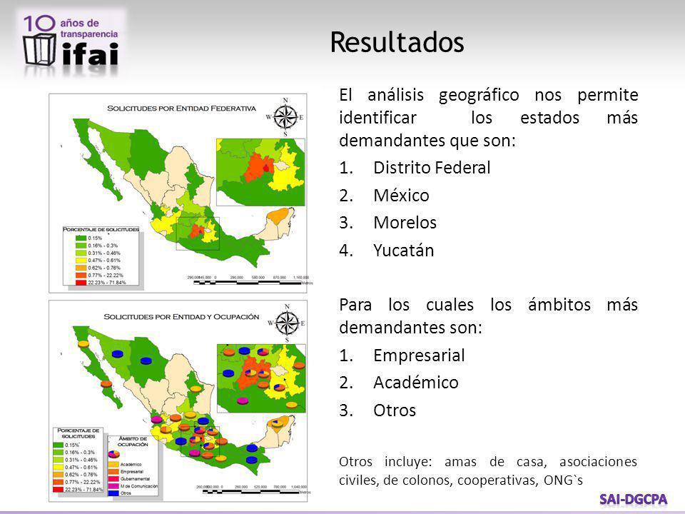 Resultados El análisis geográfico nos permite identificar los estados más demandantes que son: 1.Distrito Federal 2.México 3.Morelos 4.Yucatán Para lo