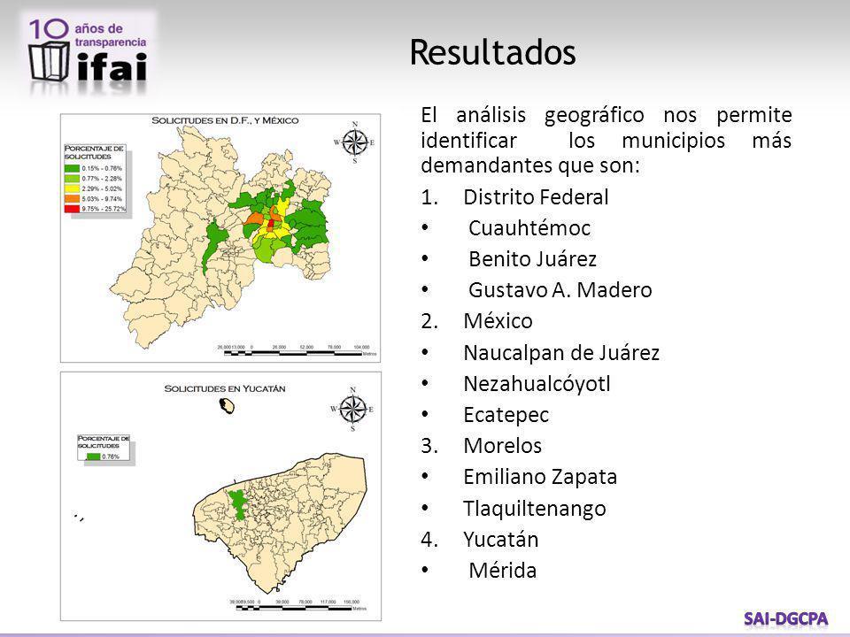 Resultados El análisis geográfico nos permite identificar los municipios más demandantes que son: 1.Distrito Federal Cuauhtémoc Benito Juárez Gustavo