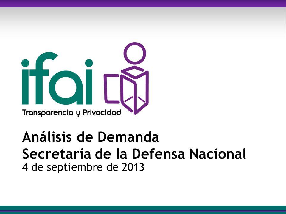 Análisis de Demanda Secretaría de la Defensa Nacional 4 de septiembre de 2013