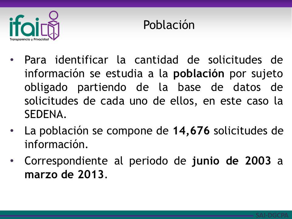 SAI-DGCPA Para identificar la cantidad de solicitudes de información se estudia a la población por sujeto obligado partiendo de la base de datos de solicitudes de cada uno de ellos, en este caso la SEDENA.