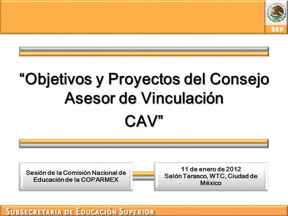 Objetivos y Proyectos del Consejo Asesor de Vinculación CAV Sesión de la Comisión Nacional de Educación de la COPARMEX 11 de enero de 2012 Salón Taras