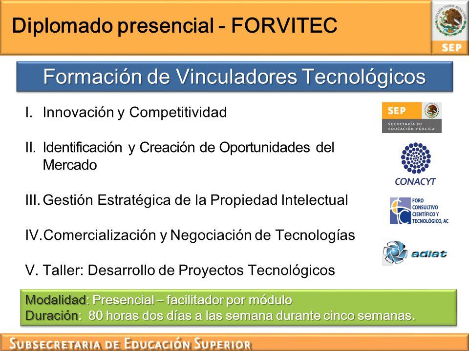 I.Innovación y Competitividad II.Identificación y Creación de Oportunidades del Mercado III.Gestión Estratégica de la Propiedad Intelectual IV.Comerci