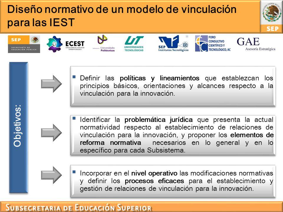 Objetivos: Identificar la problemática jurídica que presenta la actual normatividad respecto al establecimiento de relaciones de vinculación para la i