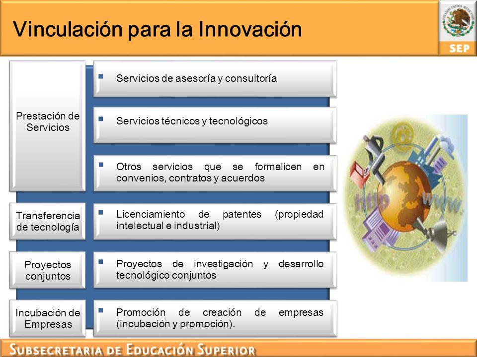 Vinculación para la Innovación Prestación de Servicios Servicios de asesoría y consultoría Servicios técnicos y tecnológicos Otros servicios que se fo