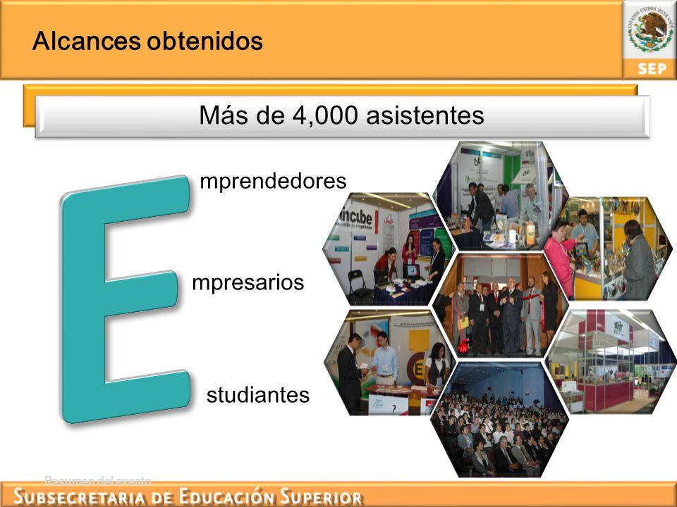 Resumen del evento mprendedores mpresarios studiantes Alcances obtenidos Más de 4,000 asistentes