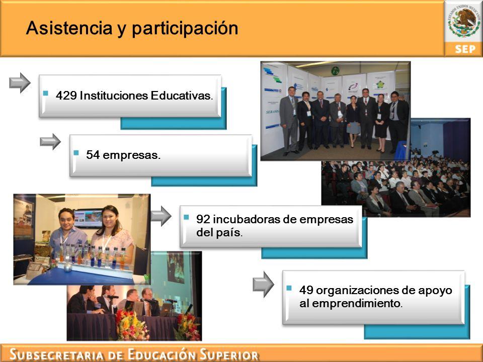 Asistencia y participación 429 Instituciones Educativas. 54 empresas. 92 incubadoras de empresas del país. 49 organizaciones de apoyo al emprendimient