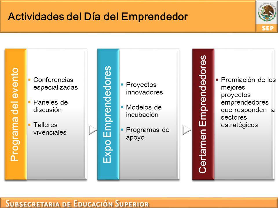 Actividades del Día del Emprendedor Conferencias especializadas Paneles de discusión Talleres vivenciales Programa del eventoExpo Emprendedores Proyec