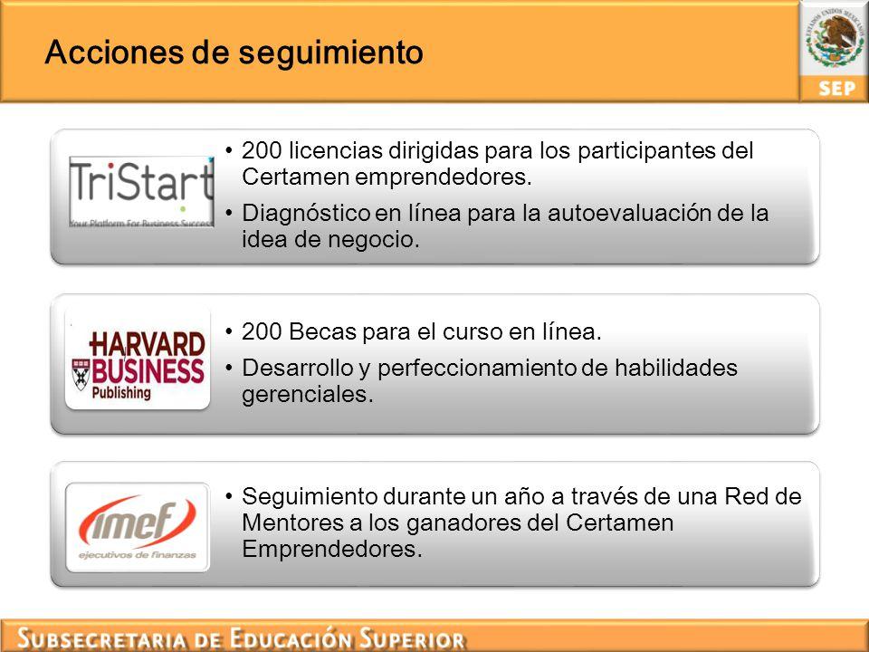 Acciones de seguimiento 200 licencias dirigidas para los participantes del Certamen emprendedores. Diagnóstico en línea para la autoevaluación de la i