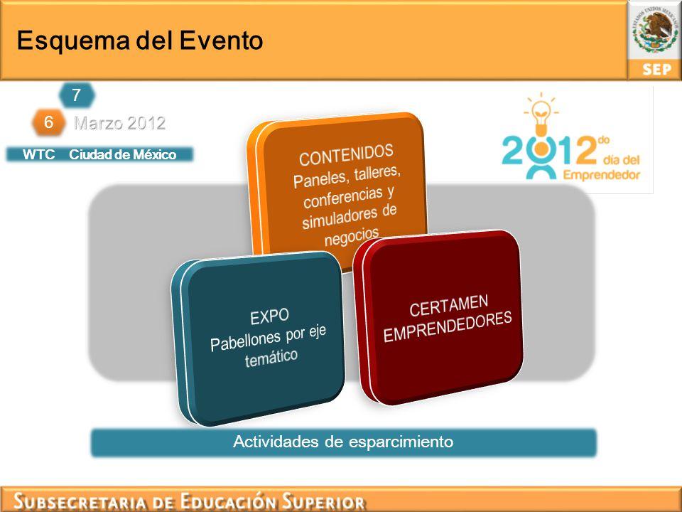 Asistentes 7000 Actividades de esparcimiento Esquema del Evento 6 6 7 WTC Ciudad de México