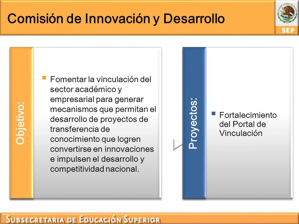 Comisión de Innovación y Desarrollo Fomentar la vinculación del sector académico y empresarial para generar mecanismos que permitan el desarrollo de p