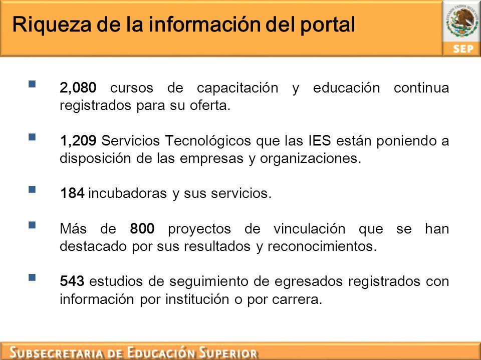 Riqueza de la información del portal 2,080 cursos de capacitación y educación continua registrados para su oferta. 1,209 Servicios Tecnológicos que la