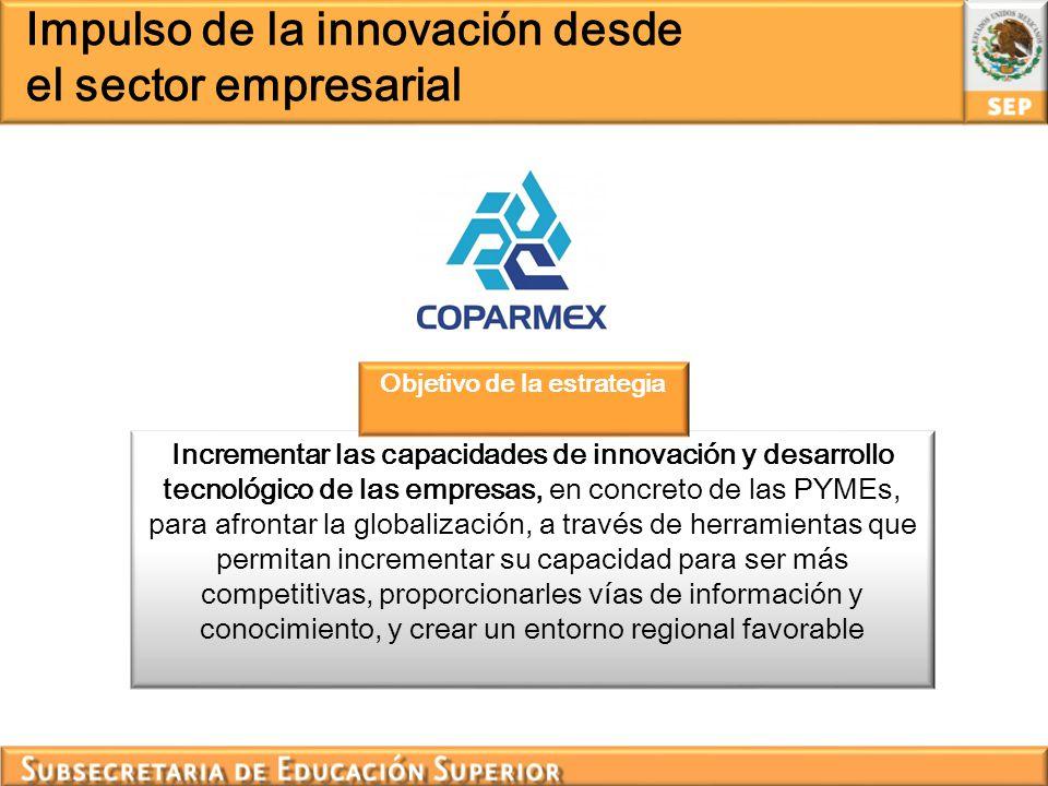 Impulso de la innovación desde el sector empresarial Incrementar las capacidades de innovación y desarrollo tecnológico de las empresas, en concreto d