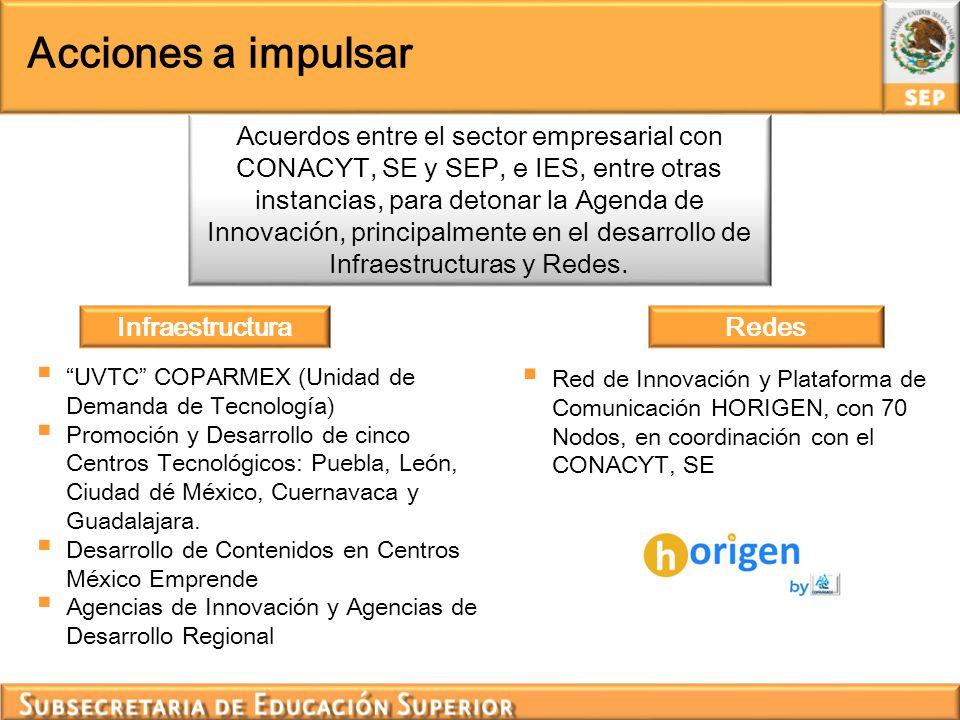 Acciones a impulsar Acuerdos entre el sector empresarial con CONACYT, SE y SEP, e IES, entre otras instancias, para detonar la Agenda de Innovación, p