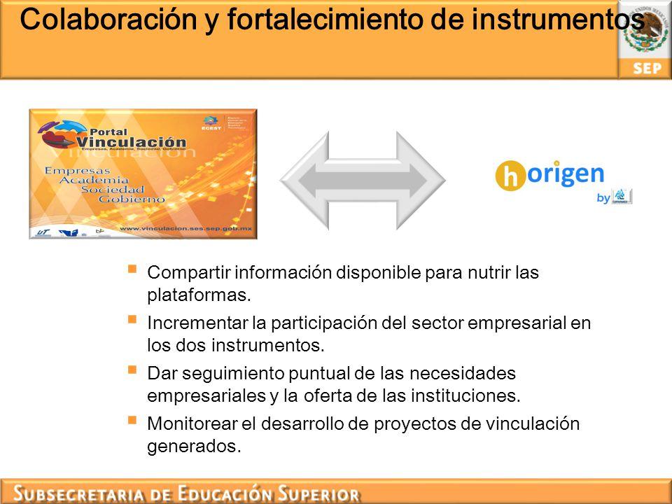 Colaboración y fortalecimiento de instrumentos Compartir información disponible para nutrir las plataformas. Incrementar la participación del sector e