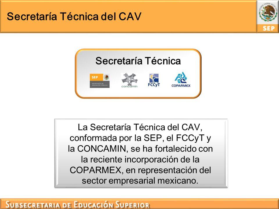Secretaría Técnica del CAV La Secretaría Técnica del CAV, conformada por la SEP, el FCCyT y la CONCAMIN, se ha fortalecido con la reciente incorporaci