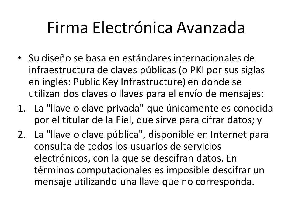 Firma Electrónica Avanzada Su diseño se basa en estándares internacionales de infraestructura de claves públicas (o PKI por sus siglas en inglés: Publ
