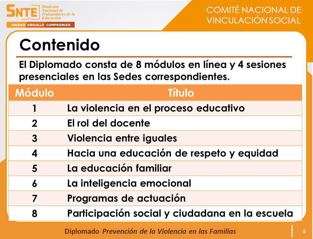 COMITÉ NACIONAL DE VINCULACIÓN SOCIAL Diplomado Prevención de la Violencia en las Familias Contenido El Diplomado consta de 8 módulos en línea y 4 ses