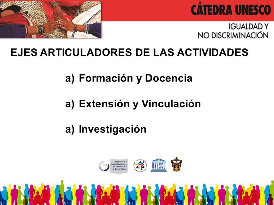 EJES ARTICULADORES DE LAS ACTIVIDADES a)Formación y Docencia a)Extensión y Vinculación a)Investigación