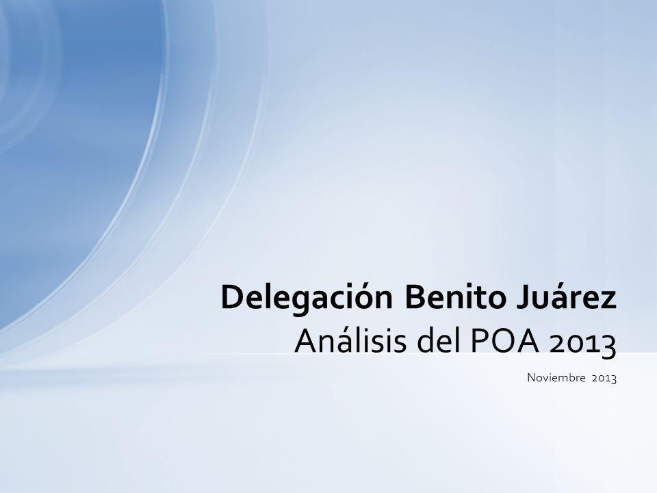 Noviembre 2013 Delegación Benito Juárez Análisis del POA 2013