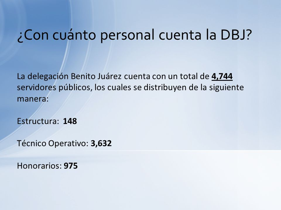 ¿Con cuánto personal cuenta la DBJ? La delegación Benito Juárez cuenta con un total de 4,744 servidores públicos, los cuales se distribuyen de la sigu