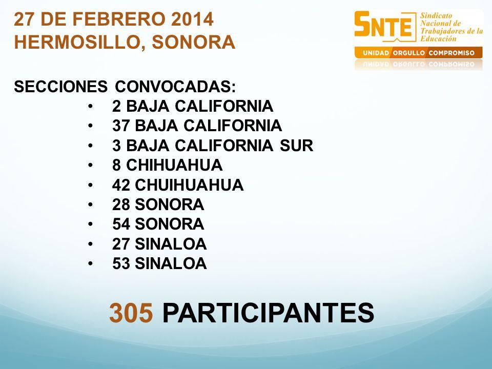 27 DE FEBRERO 2014 HERMOSILLO, SONORA SECCIONES CONVOCADAS: 2 BAJA CALIFORNIA 37 BAJA CALIFORNIA 3 BAJA CALIFORNIA SUR 8 CHIHUAHUA 42 CHUIHUAHUA 28 SONORA 54 SONORA 27 SINALOA 53 SINALOA 305 PARTICIPANTES