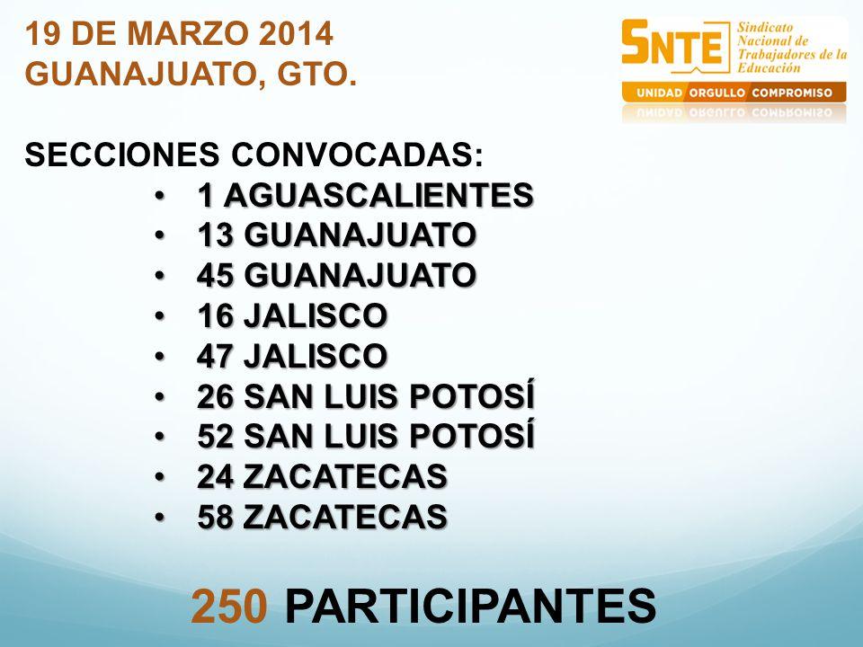 19 DE MARZO 2014 GUANAJUATO, GTO. SECCIONES CONVOCADAS: 1 AGUASCALIENTES1 AGUASCALIENTES 13 GUANAJUATO13 GUANAJUATO 45 GUANAJUATO45 GUANAJUATO 16 JALI