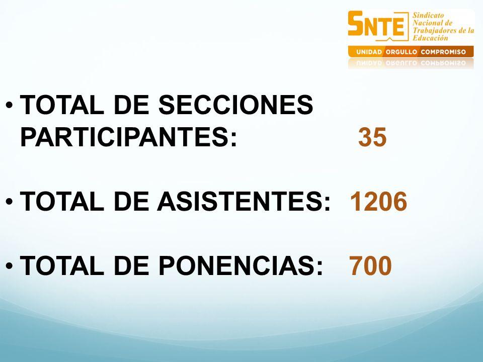 TOTAL DE SECCIONES PARTICIPANTES: 35 TOTAL DE ASISTENTES: 1206 TOTAL DE PONENCIAS: 700