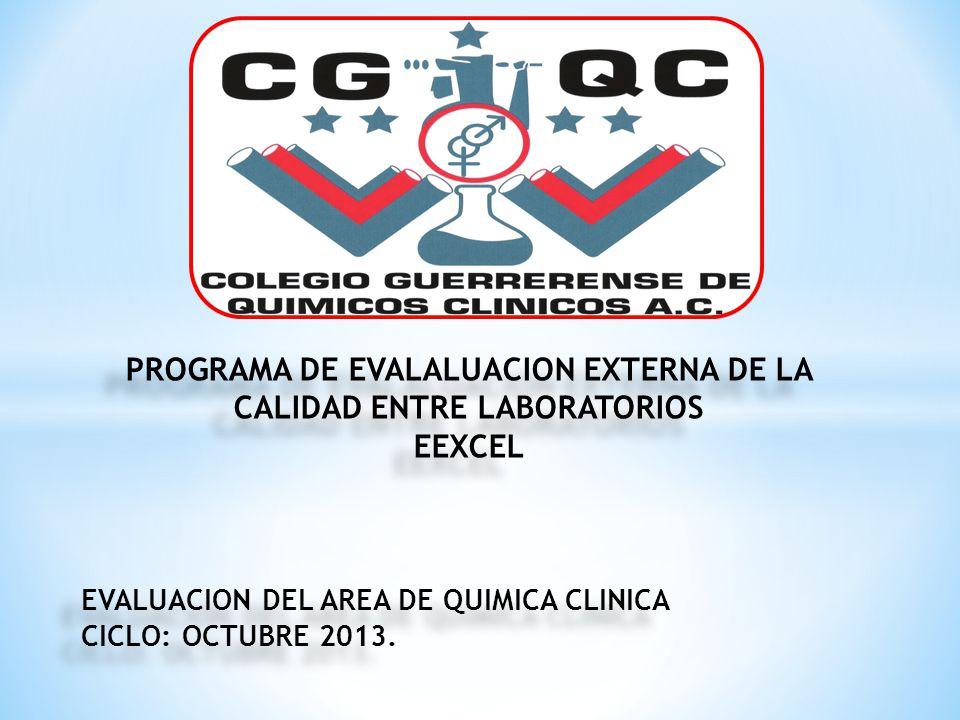 PROGRAMA DE EVALALUACION EXTERNA DE LA CALIDAD ENTRE LABORATORIOS EEXCEL EVALUACION DEL AREA DE QUIMICA CLINICA CICLO: OCTUBRE 2013. EVALUACION DEL AR