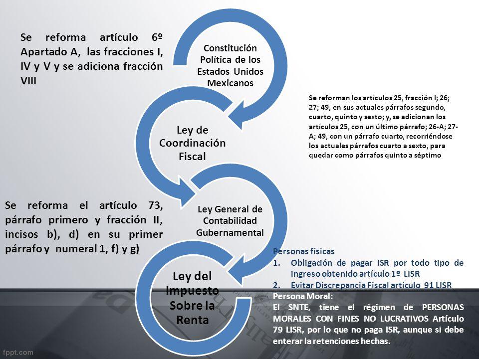 Constitución Política de los Estados Unidos Mexicanos Ley de Coordinación Fiscal Ley General de Contabilidad Gubernamental Ley del Impuesto Sobre la R