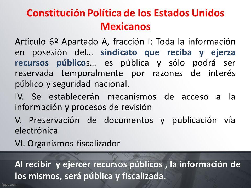 Constitución Política de los Estados Unidos Mexicanos Artículo 6º Apartado A, fracción I: Toda la información en posesión del… sindicato que reciba y ejerza recursos públicos… es pública y sólo podrá ser reservada temporalmente por razones de interés público y seguridad nacional.