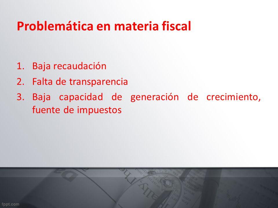 Problemática en materia fiscal 1.Baja recaudación 2.Falta de transparencia 3.Baja capacidad de generación de crecimiento, fuente de impuestos