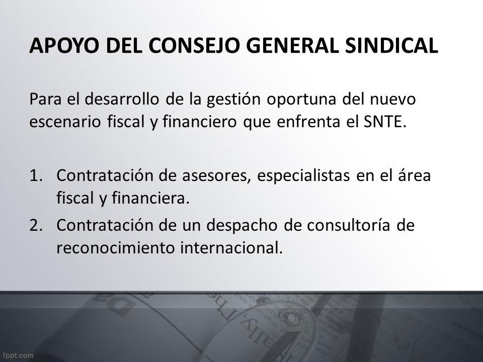 APOYO DEL CONSEJO GENERAL SINDICAL Para el desarrollo de la gestión oportuna del nuevo escenario fiscal y financiero que enfrenta el SNTE. 1.Contratac
