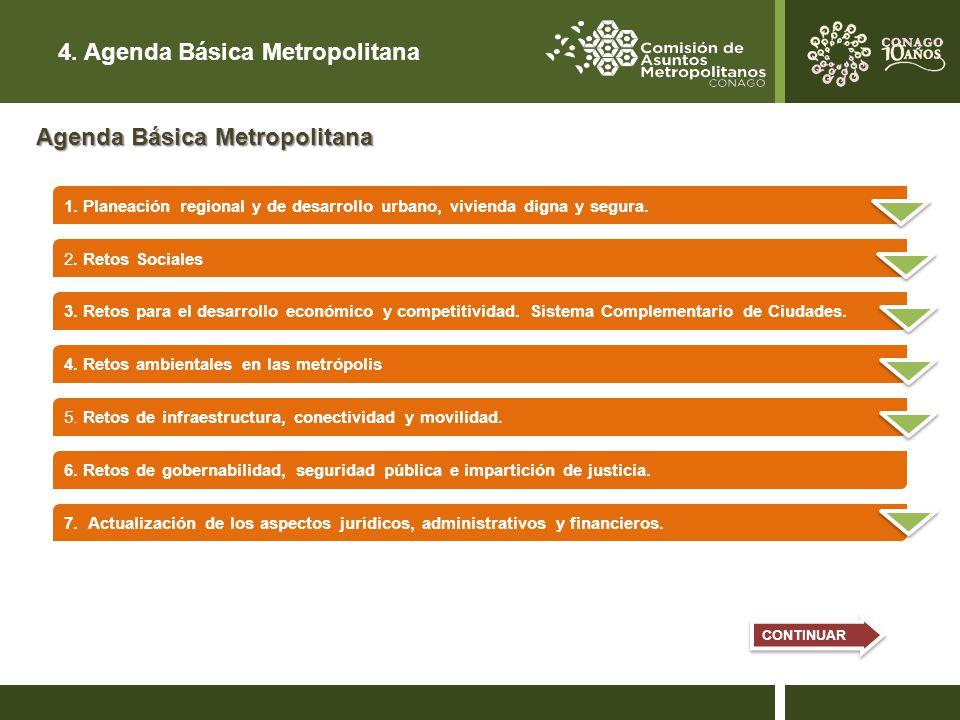 4.Agenda Básica Metropolitana Agenda Básica Metropolitana 3.