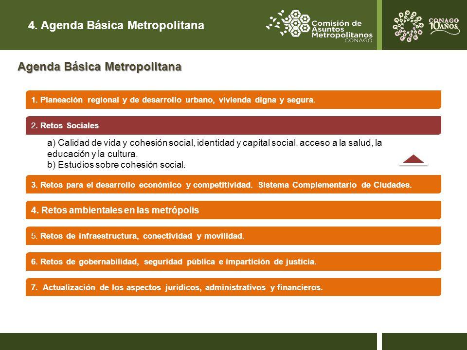 4.Agenda Básica Metropolitana 3. Retos para el desarrollo económico y competitividad.