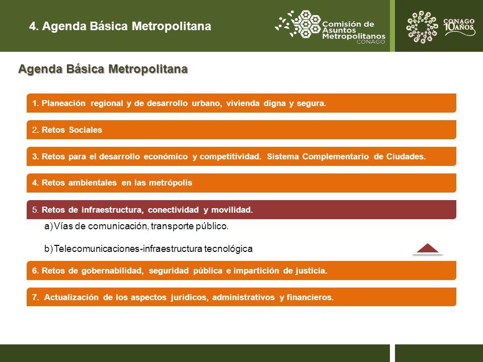 4.Agenda Básica Metropolitana 6.