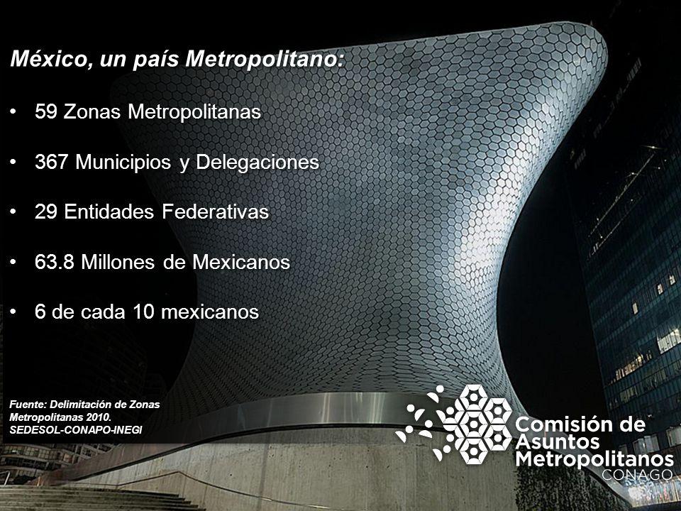 México, un país Metropolitano: 59 Zonas Metropolitanas59 Zonas Metropolitanas 367 Municipios y Delegaciones367 Municipios y Delegaciones 29 Entidades Federativas29 Entidades Federativas 63.8 Millones de Mexicanos63.8 Millones de Mexicanos 6 de cada 10 mexicanos6 de cada 10 mexicanos Fuente: Delimitación de Zonas Metropolitanas 2010.