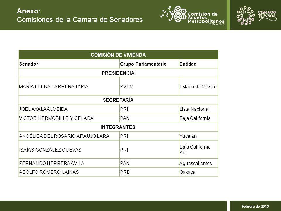 Anexo: Comisiones de la Cámara de Senadores COMISIÓN DE VIVIENDA SenadorGrupo ParlamentarioEntidad PRESIDENCIA MARÍA ELENA BARRERA TAPIAPVEMEstado de México SECRETARÍA JOEL AYALA ALMEIDAPRILista Nacional VÍCTOR HERMOSILLO Y CELADAPANBaja California INTEGRANTES ANGÉLICA DEL ROSARIO ARAUJO LARAPRIYucatán ISAÍAS GONZÁLEZ CUEVASPRI Baja California Sur FERNANDO HERRERA ÁVILAPANAguascalientes ADOLFO ROMERO LAINASPRDOaxaca Febrero de 2013