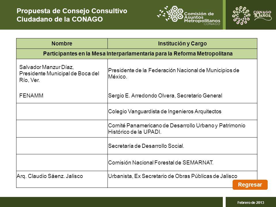 Propuesta de Consejo Consultivo Ciudadano de la CONAGO NombreInstitución y Cargo Participantes en la Mesa Interparlamentaria para la Reforma Metropolitana Salvador Manzur Díaz, Presidente Municipal de Boca del Río, Ver.