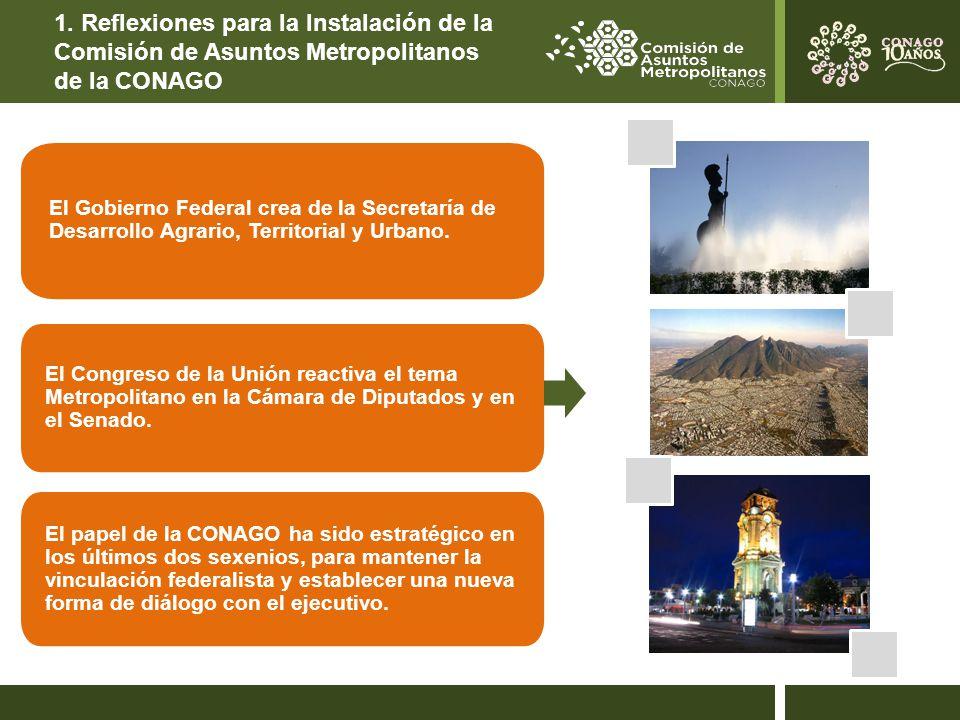 Propuesta de Consejo Consultivo Ciudadano de la CONAGO NombreInstitución y cargo 4.