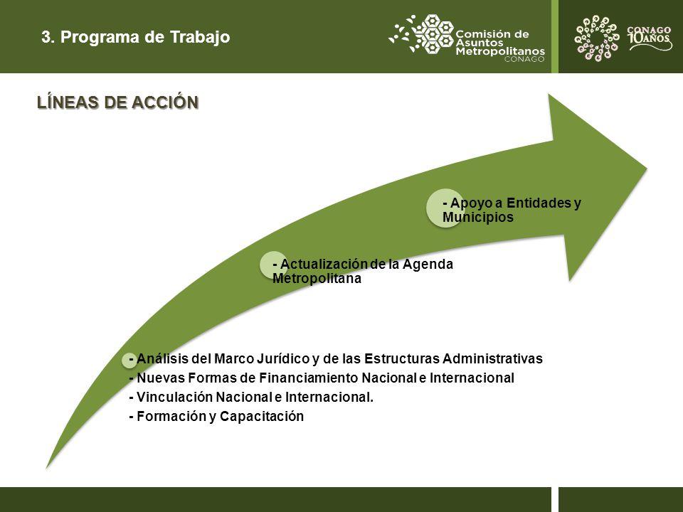 3.Programa de Trabajo LÍNEAS DE ACCIÓN 1. ACTUALIZACIÓN DE LA AGENDA METROPOLITANA 2.