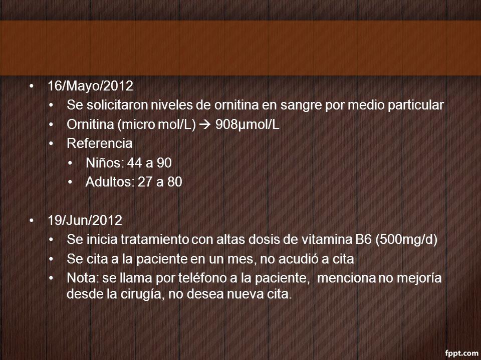 16/Mayo/2012 Se solicitaron niveles de ornitina en sangre por medio particular Ornitina (micro mol/L) 908µmol/L Referencia Niños: 44 a 90 Adultos: 27