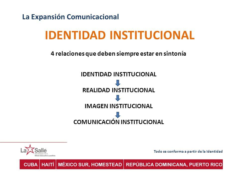 Todo se conforma a partir de la Identidad La Expansión Comunicacional IDENTIDAD INSTITUCIONAL 4 relaciones que deben siempre estar en sintonía IDENTIDAD INSTITUCIONAL REALIDAD INSTITUCIONAL IMAGEN INSTITUCIONAL COMUNICACIÓN INSTITUCIONAL