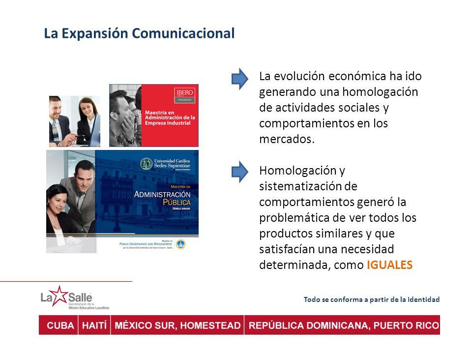 Todo se conforma a partir de la Identidad La Expansión Comunicacional La evolución económica ha ido generando una homologación de actividades sociales y comportamientos en los mercados.