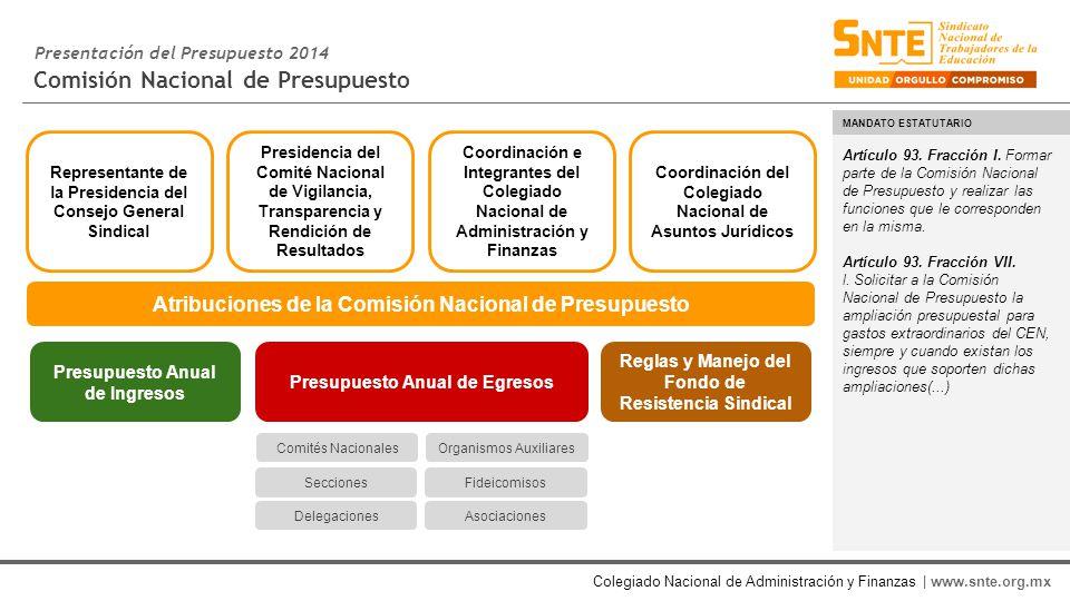 Colegiado Nacional de Administración y Finanzas | www.snte.org.mx Comisión Nacional de Presupuesto Artículo 93.