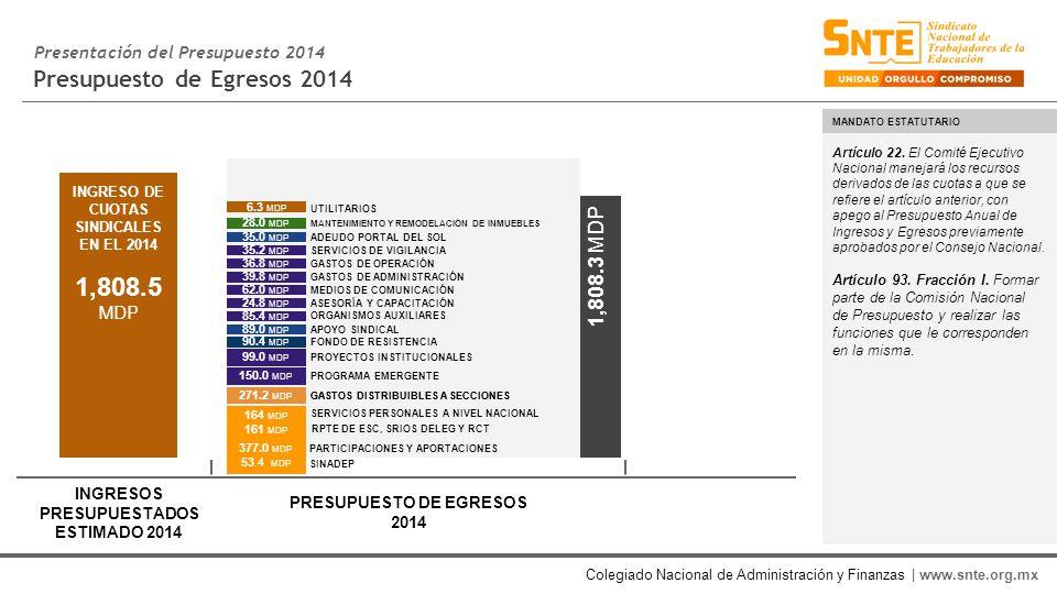 313.3 MDP 1,808.3 MDP Colegiado Nacional de Administración y Finanzas | www.snte.org.mx Presupuesto de Egresos 2014 Artículo 22.