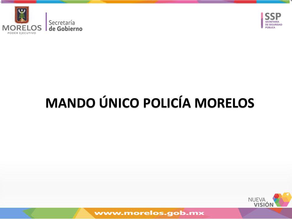 MANDO ÚNICO POLICÍA MORELOS